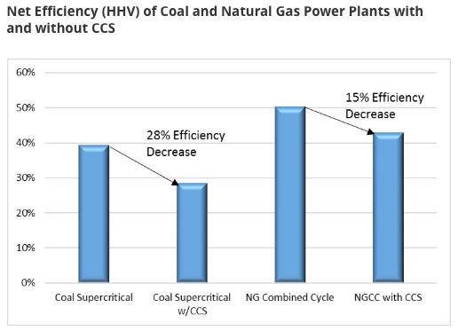 Natural Gas Cost Per Mmbtu