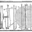 Das Mersseburgische Perpetuum Mobile!, by Johann Ernst Elias Bessler (Orffyreus), 1719, public domain