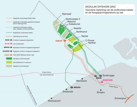 Hub voor Belgische offshiore windparken (beeld: Elia)