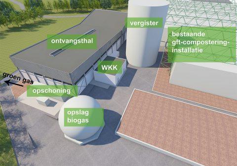 Biomethaaninstallatie Merksplas-Beerse (foto IOK)