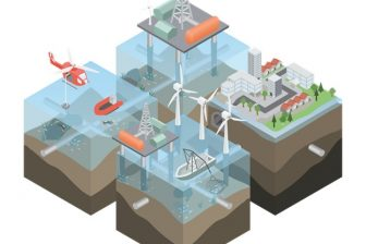 beeld: North Sea Energy
