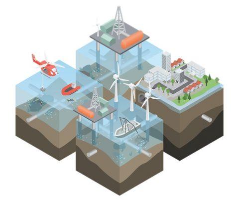 beeld: North Sea Energy